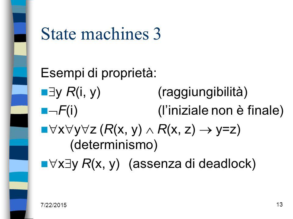 State machines 3 Esempi di proprietà:  y R(i, y) (raggiungibilità)  F(i) (l'iniziale non è finale)  x  y  z (R(x, y)  R(x, z)  y=z) (determinismo)  x  y R(x, y) (assenza di deadlock) 7/22/2015 13