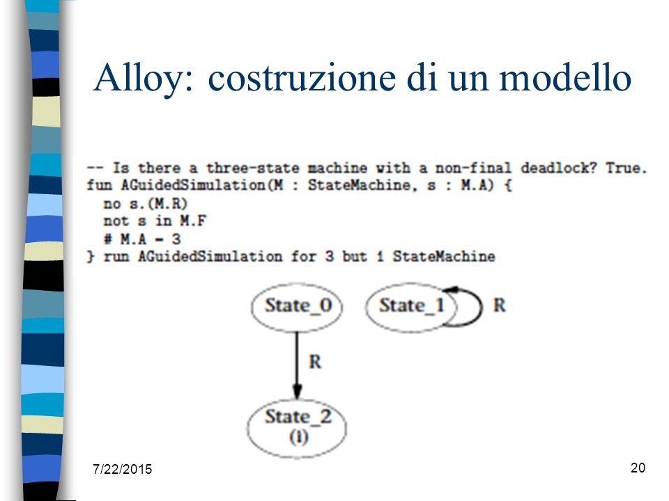 Alloy: costruzione di un modello 7/22/2015 20