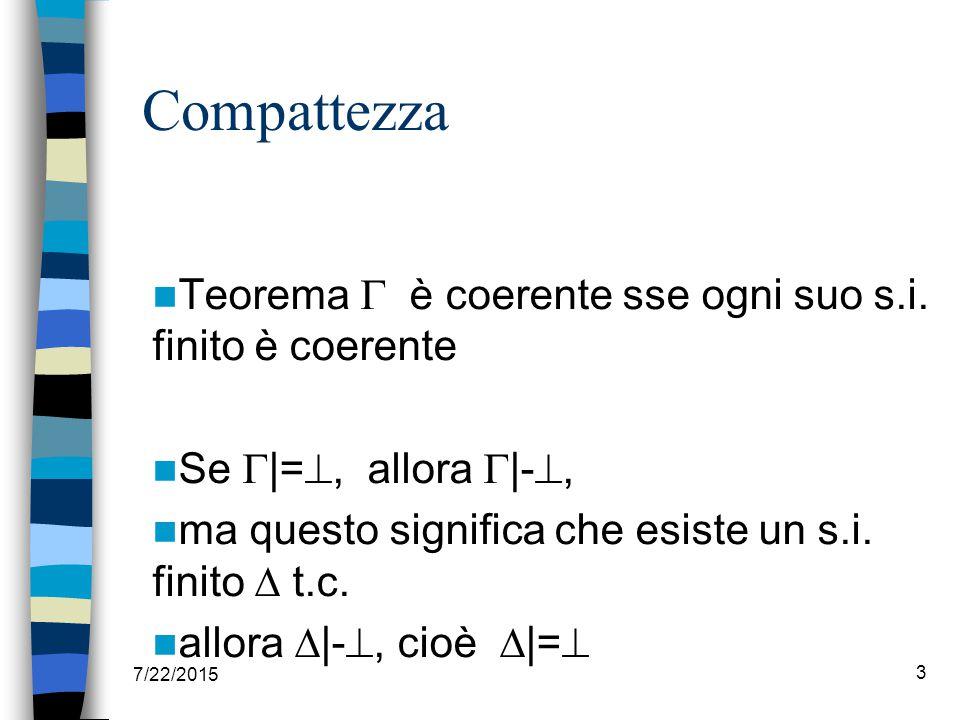 Teorema  è coerente sse ogni suo s.i.