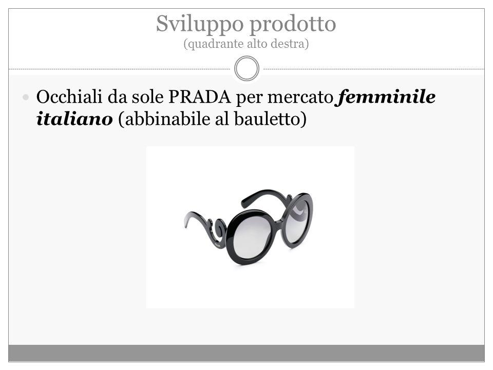 Sviluppo prodotto (quadrante alto destra) Occhiali da sole PRADA per mercato femminile italiano (abbinabile al bauletto)