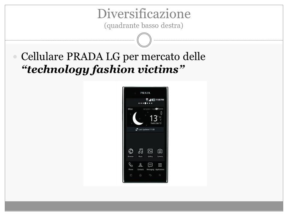Diversificazione (quadrante basso destra) Cellulare PRADA LG per mercato delle technology fashion victims