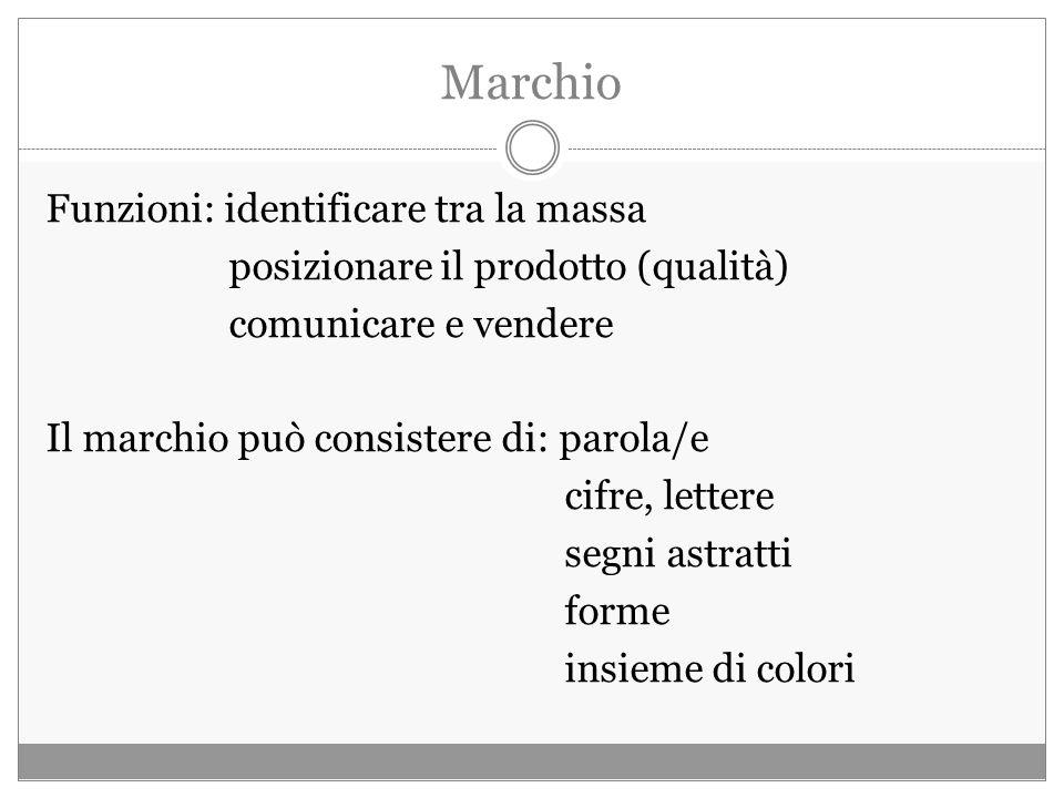 Marchio Funzioni: identificare tra la massa posizionare il prodotto (qualità) comunicare e vendere Il marchio può consistere di: parola/e cifre, lettere segni astratti forme insieme di colori