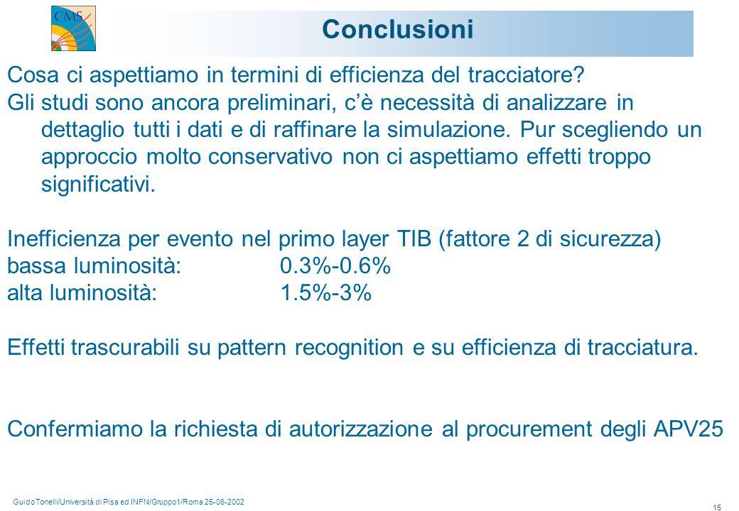 GuidoTonelli/Università di Pisa ed INFN/Gruppo1/Roma 25-06-2002 15 Conclusioni Cosa ci aspettiamo in termini di efficienza del tracciatore? Gli studi