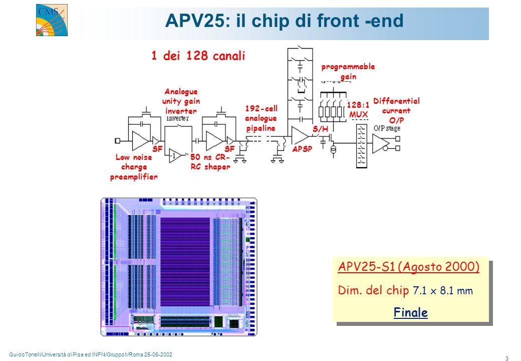 GuidoTonelli/Università di Pisa ed INFN/Gruppo1/Roma 25-06-2002 3 APV25: il chip di front -end APV25-S1 (Agosto 2000) Dim. del chip 7.1 x 8.1 mm Final