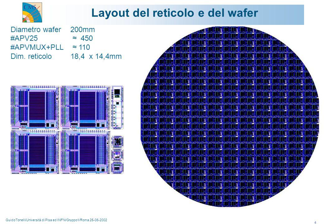 GuidoTonelli/Università di Pisa ed INFN/Gruppo1/Roma 25-06-2002 4 Stato g Layout del reticolo e del wafer Diametro wafer 200mm #APV25 ≈ 450 #APVMUX+PLL ≈ 110 Dim.