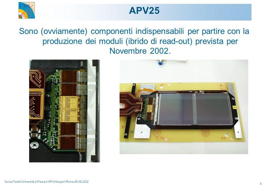 GuidoTonelli/Università di Pisa ed INFN/Gruppo1/Roma 25-06-2002 6 Sono (ovviamente) componenti indispensabili per partire con la produzione dei moduli (ibrido di read-out) prevista per Novembre 2002.