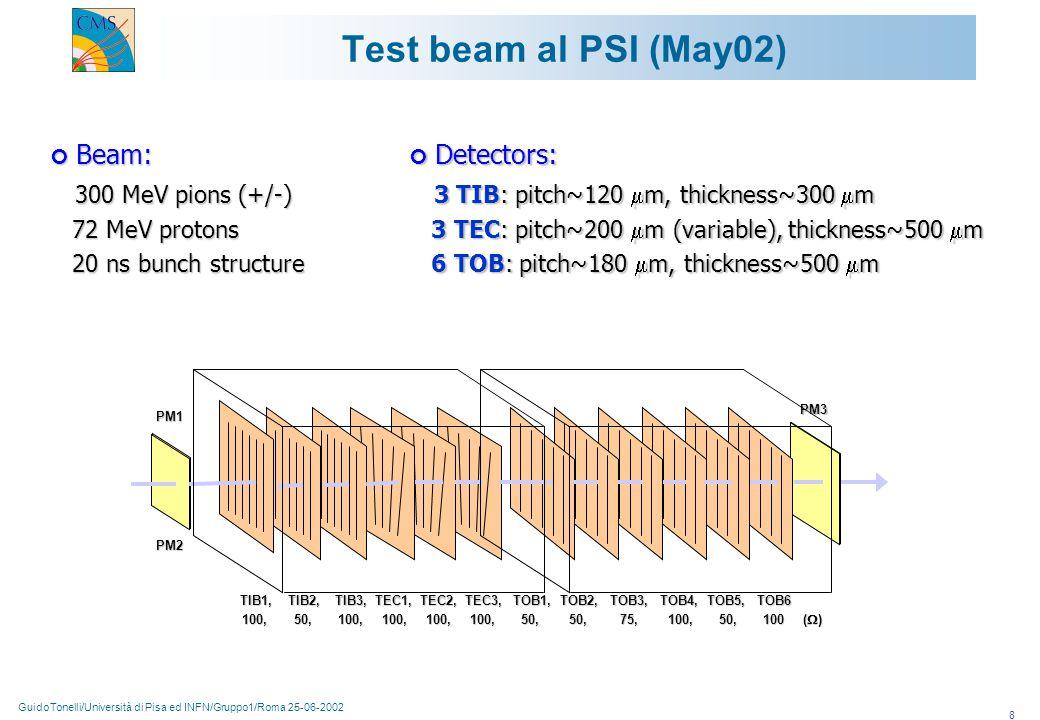 GuidoTonelli/Università di Pisa ed INFN/Gruppo1/Roma 25-06-2002 8 Test beam al PSI (May02) TIB1, TIB2, TIB3, TEC1, TEC2, TEC3, TOB1, TOB2, TOB3, TOB4, TOB5, TOB6 TIB1, TIB2, TIB3, TEC1, TEC2, TEC3, TOB1, TOB2, TOB3, TOB4, TOB5, TOB6 100, 50, 100, 100, 100, 100, 50, 50, 75, 100, 50, 100 (  ) 100, 50, 100, 100, 100, 100, 50, 50, 75, 100, 50, 100 (  ) PM1 PM2 PM3 Beam: Beam: 300 MeV pions (+/-) 300 MeV pions (+/-) 72 MeV protons 72 MeV protons 20 ns bunch structure 20 ns bunch structure Detectors: Detectors: 3 TIB: pitch~120  m, thickness~300  m 3 TIB: pitch~120  m, thickness~300  m 3 TEC: pitch~200  m (variable), thickness~500  m 3 TEC: pitch~200  m (variable), thickness~500  m 6 TOB: pitch~180  m, thickness~500  m 6 TOB: pitch~180  m, thickness~500  m