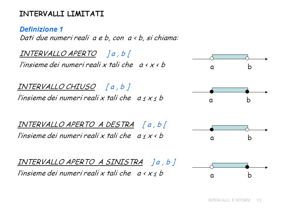 INTERVALLI LIMITATI INTERVALLI E INTORNI 1/5 Definizione 1 Dati due numeri reali a e b, con a < b, si chiama: INTERVALLO APERTO ] a, b [ l'insieme dei