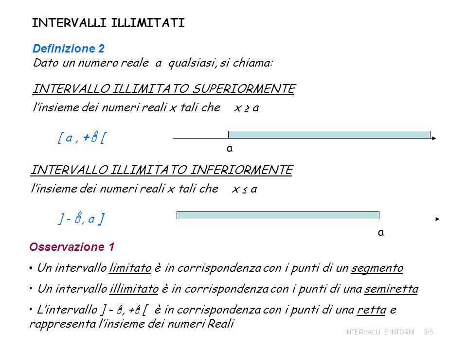 INTORNI Definizione 3 Si chiama: INTORNO COMPLETO del punto c un qualsiasi intervallo aperto che contenga c a c b INTORNO DESTRO del punto c un qualsiasi intervallo aperto che abbia c come estremo sinistro c ba c INTORNO SINISTRO del punto c un qualsiasi intervallo aperto che abbia c come estremo destro Proprietà 1 L'intersezione di due intorni di un punto c è ancora un intorno dello stesso punto c c INTERVALLI E INTORNI 3/5