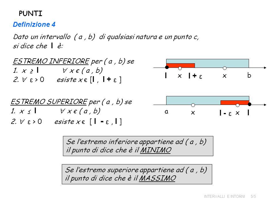 PUNTI Definizione 4 Dato un intervallo ( a, b) di qualsiasi natura e un punto c, si dice che l è: ESTREMO INFERIORE per ( a, b) se 1. x ≥ l  x є ( a,