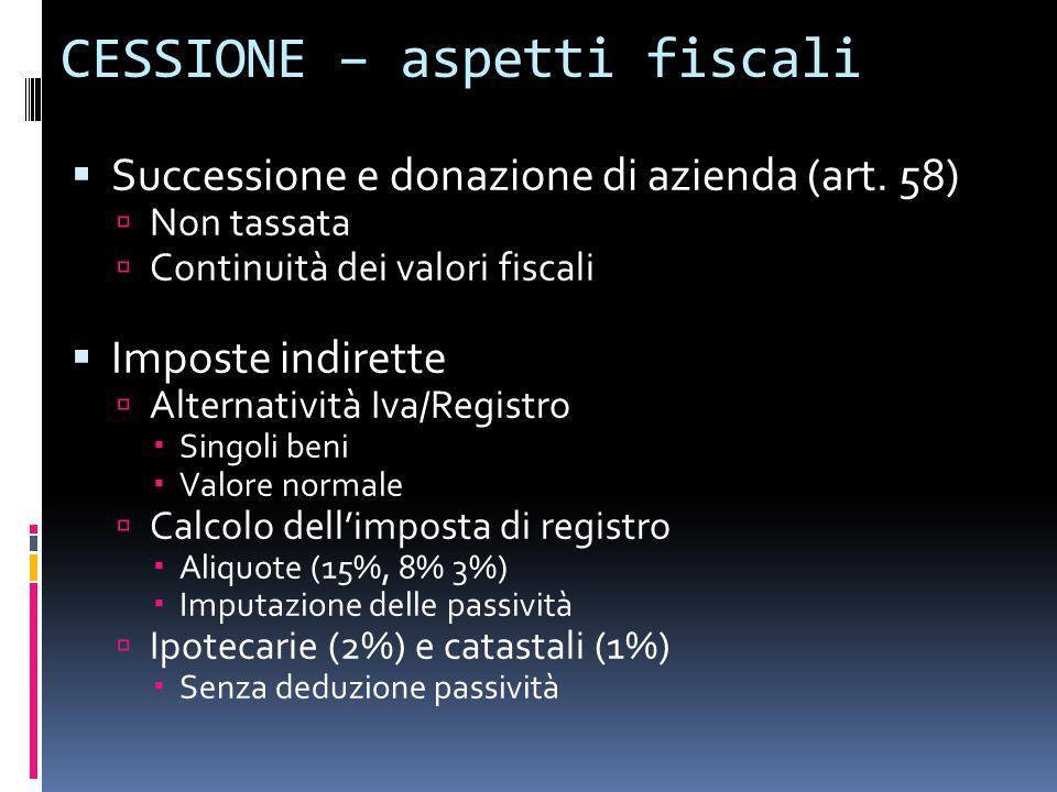 CESSIONE – aspetti fiscali  Successione e donazione di azienda (art.