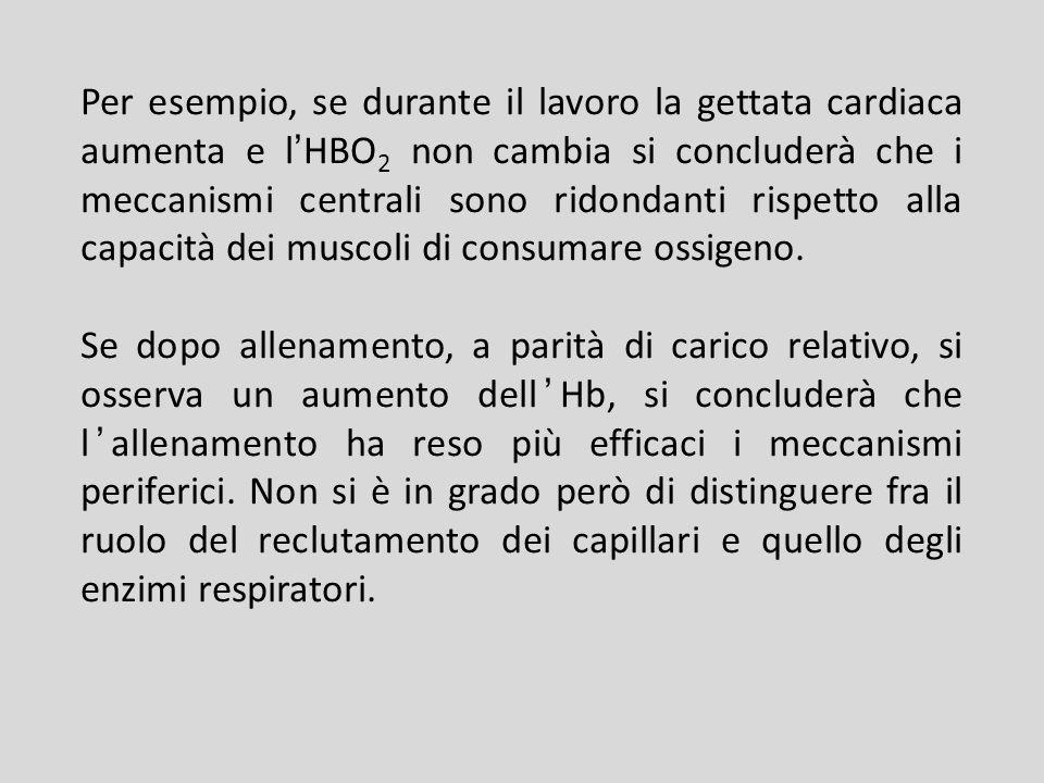 Per esempio, se durante il lavoro la gettata cardiaca aumenta e l'HBO 2 non cambia si concluderà che i meccanismi centrali sono ridondanti rispetto alla capacità dei muscoli di consumare ossigeno.
