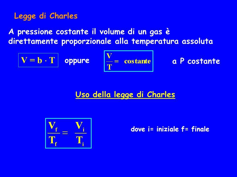 Legge di Charles A pressione costante il volume di un gas è direttamente proporzionale alla temperatura assoluta oppure V = b  T a P costante Uso della legge di Charles dove i= iniziale f= finale