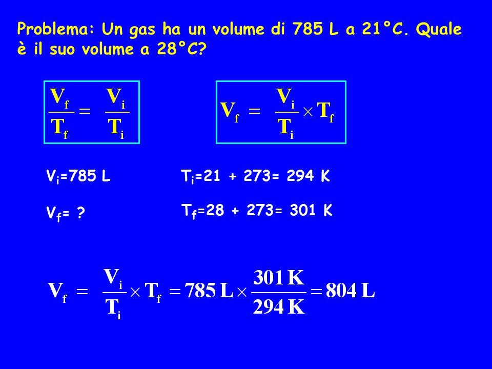 Problema: Un gas ha un volume di 785 L a 21°C.Quale è il suo volume a 28°C.
