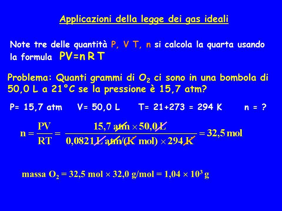 Applicazioni della legge dei gas ideali Note tre delle quantità P, V T, n si calcola la quarta usando la formula PV=n R T Problema: Quanti grammi di O 2 ci sono in una bombola di 50,0 L a 21°C se la pressione è 15,7 atm.