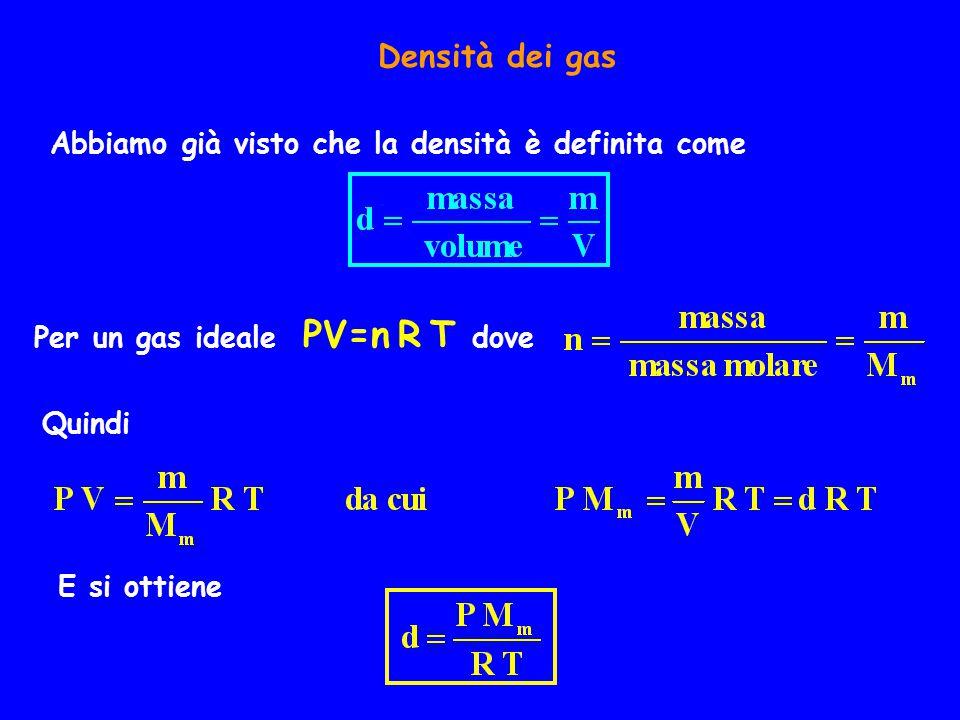 Densità dei gas Quindi Per un gas ideale PV=n R T dove Abbiamo già visto che la densità è definita come E si ottiene