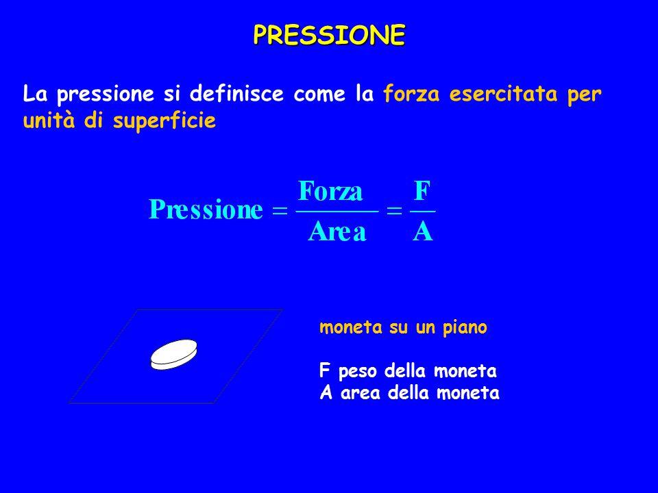 Esempio: Quale è la pressione esercitata da una moneta da 500 Lire (caratterizzata da una massa di 6,81 g e da un raggio di 13,0 mm).