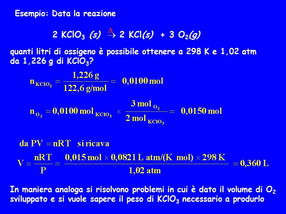 In maniera analoga si risolvono problemi in cui è dato il volume di O 2 sviluppato e si vuole sapere il peso di KClO 3 necessario a produrlo 2 KClO 3 (s)  2 KCl(s) + 3 O 2 (g)  quanti litri di ossigeno è possibile ottenere a 298 K e 1,02 atm da 1,226 g di KClO 3 .