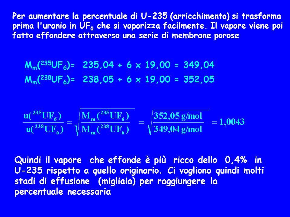 Per aumentare la percentuale di U-235 (arricchimento) si trasforma prima l uranio in UF 6 che si vaporizza facilmente.