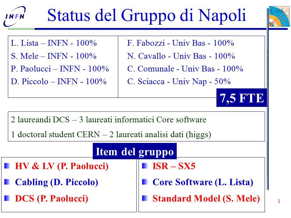P. Paolucci - I.N.F.N. di Napoli 1 31 agosto 2006 L.