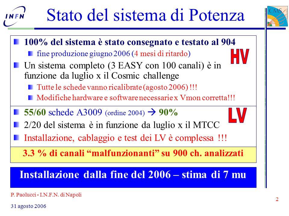 P. Paolucci - I.N.F.N.