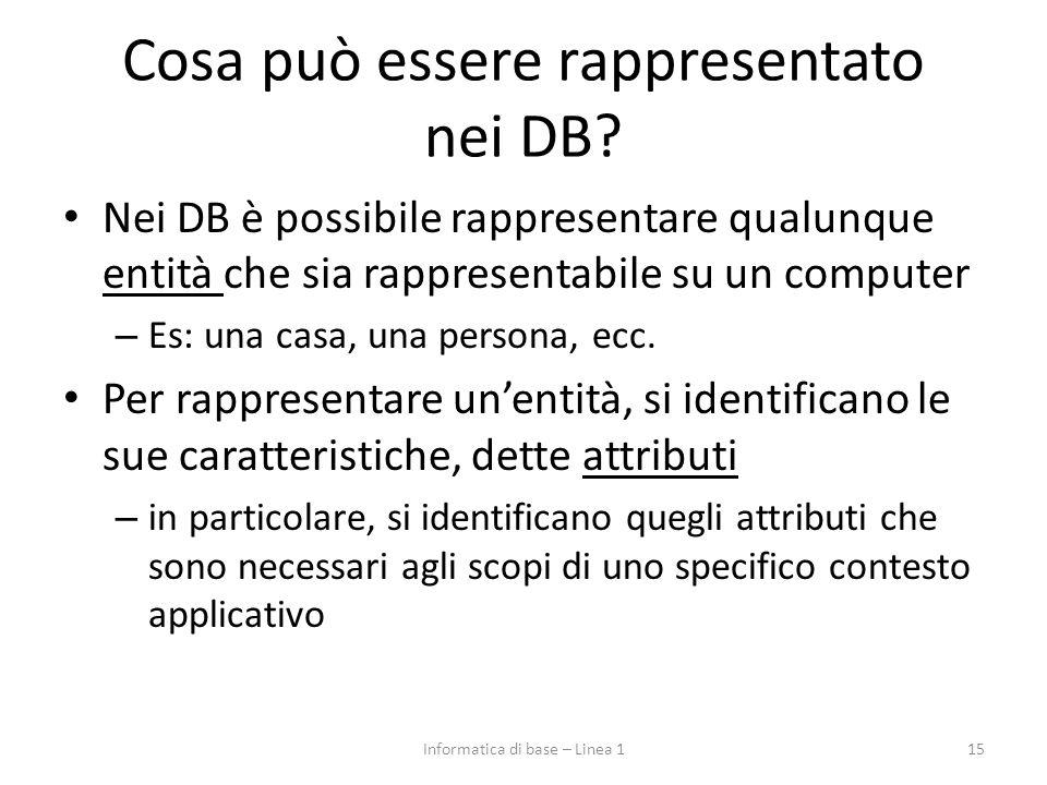 Cosa può essere rappresentato nei DB.