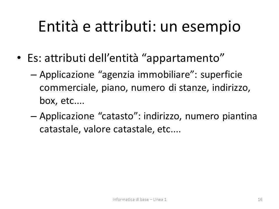 Entità e attributi: un esempio Es: attributi dell'entità appartamento – Applicazione agenzia immobiliare : superficie commerciale, piano, numero di stanze, indirizzo, box, etc....