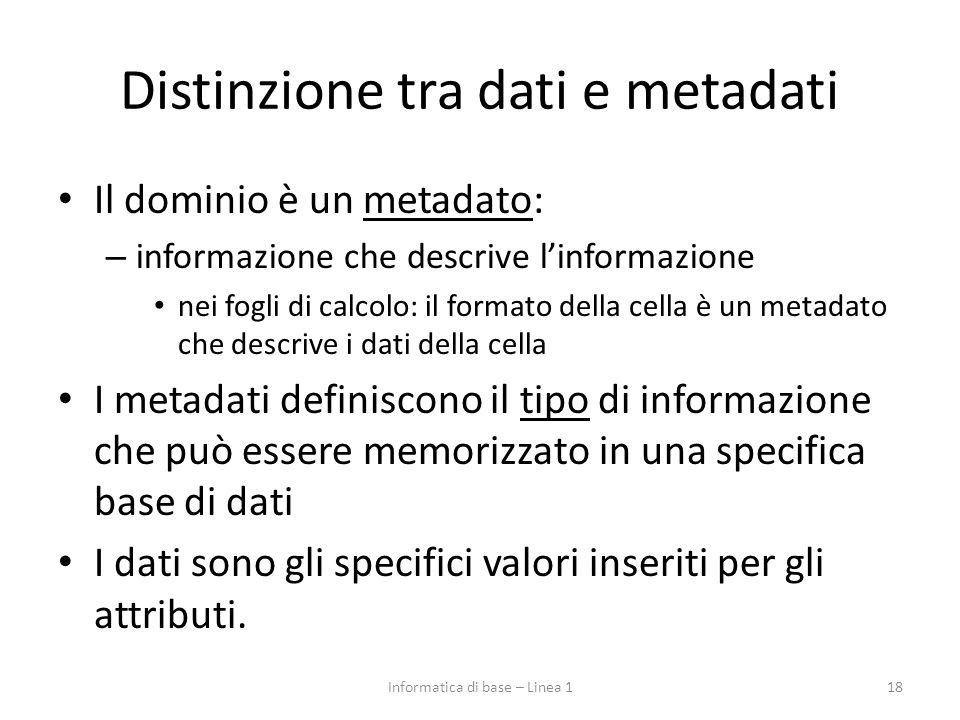 Distinzione tra dati e metadati Il dominio è un metadato: – informazione che descrive l'informazione nei fogli di calcolo: il formato della cella è un metadato che descrive i dati della cella I metadati definiscono il tipo di informazione che può essere memorizzato in una specifica base di dati I dati sono gli specifici valori inseriti per gli attributi.