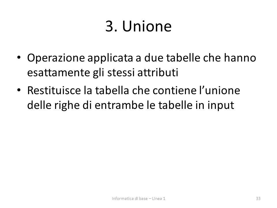 3. Unione Operazione applicata a due tabelle che hanno esattamente gli stessi attributi Restituisce la tabella che contiene l'unione delle righe di en