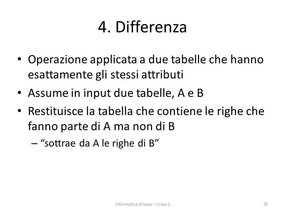 4. Differenza Operazione applicata a due tabelle che hanno esattamente gli stessi attributi Assume in input due tabelle, A e B Restituisce la tabella