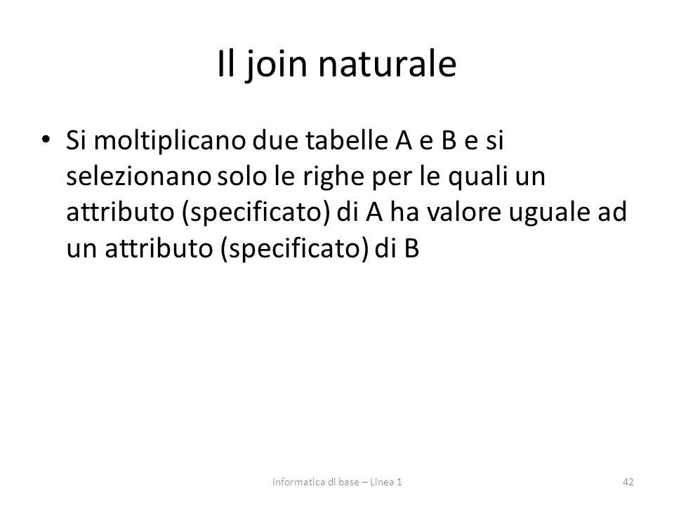 Il join naturale Si moltiplicano due tabelle A e B e si selezionano solo le righe per le quali un attributo (specificato) di A ha valore uguale ad un attributo (specificato) di B 42Informatica di base – Linea 1