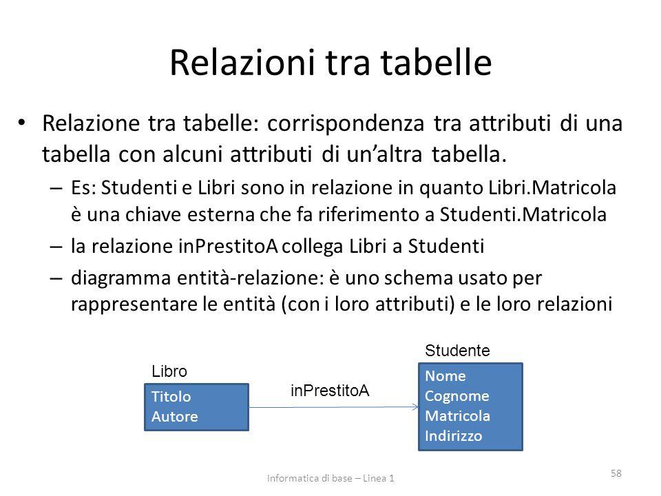 Relazioni tra tabelle Relazione tra tabelle: corrispondenza tra attributi di una tabella con alcuni attributi di un'altra tabella.
