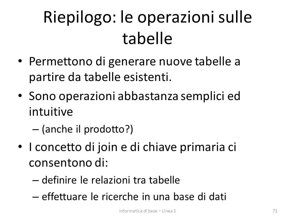 Riepilogo: le operazioni sulle tabelle Permettono di generare nuove tabelle a partire da tabelle esistenti.