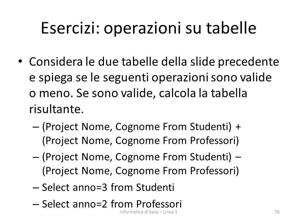 Esercizi: operazioni su tabelle Considera le due tabelle della slide precedente e spiega se le seguenti operazioni sono valide o meno.