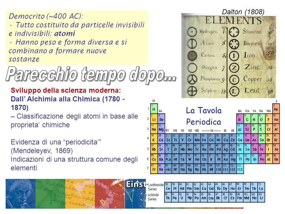 24/07/2015F. Conventi Democrito (~400 AC): Tutto costituito da particelle invisibili e indivisibili: atomi Hanno peso e forma diversa e si combinano a