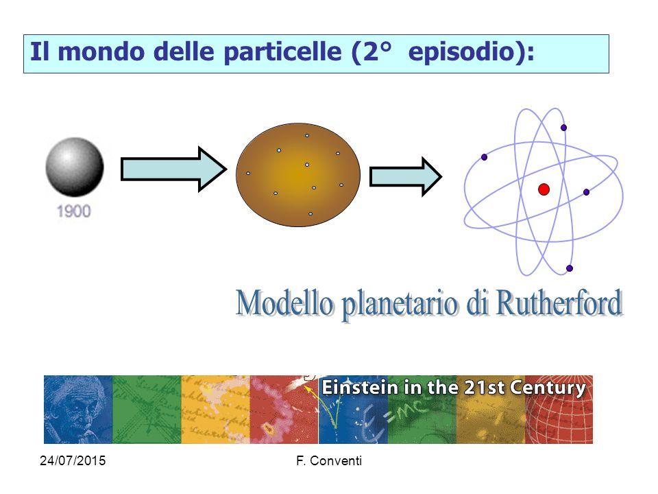 24/07/2015F. Conventi Il mondo delle particelle (2° episodio):