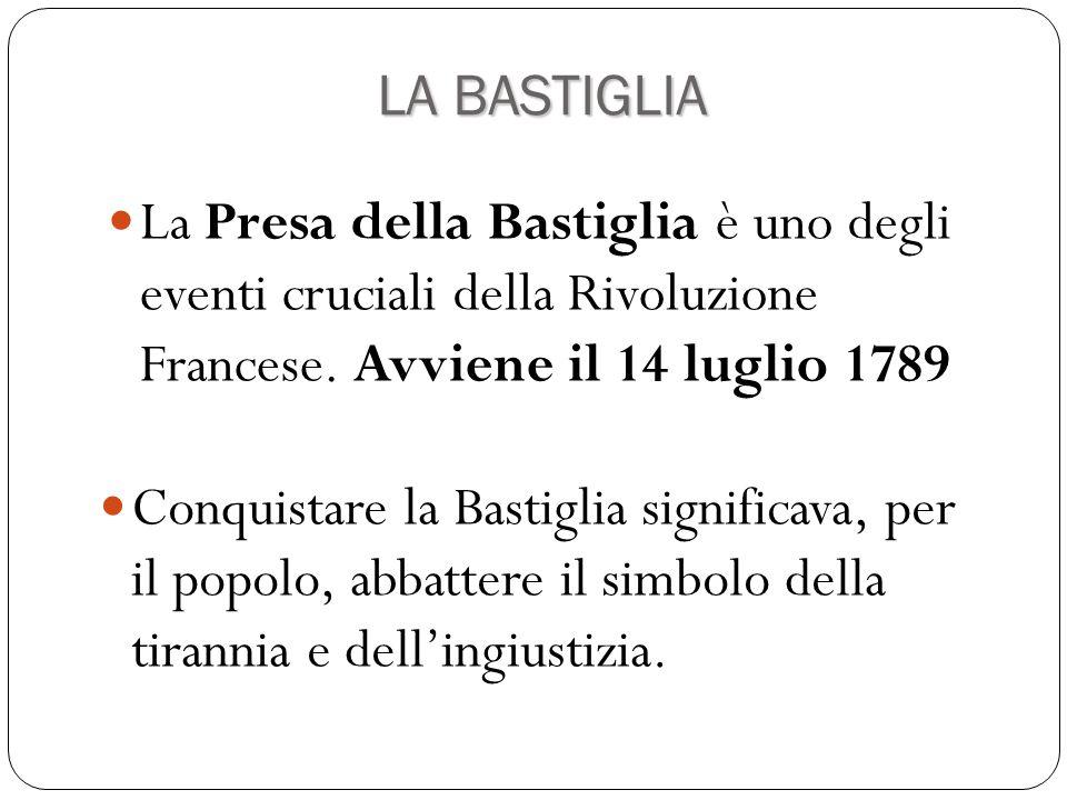 La Presa della Bastiglia è uno degli eventi cruciali della Rivoluzione Francese. Avviene il 14 luglio 1789 Conquistare la Bastiglia significava, per i