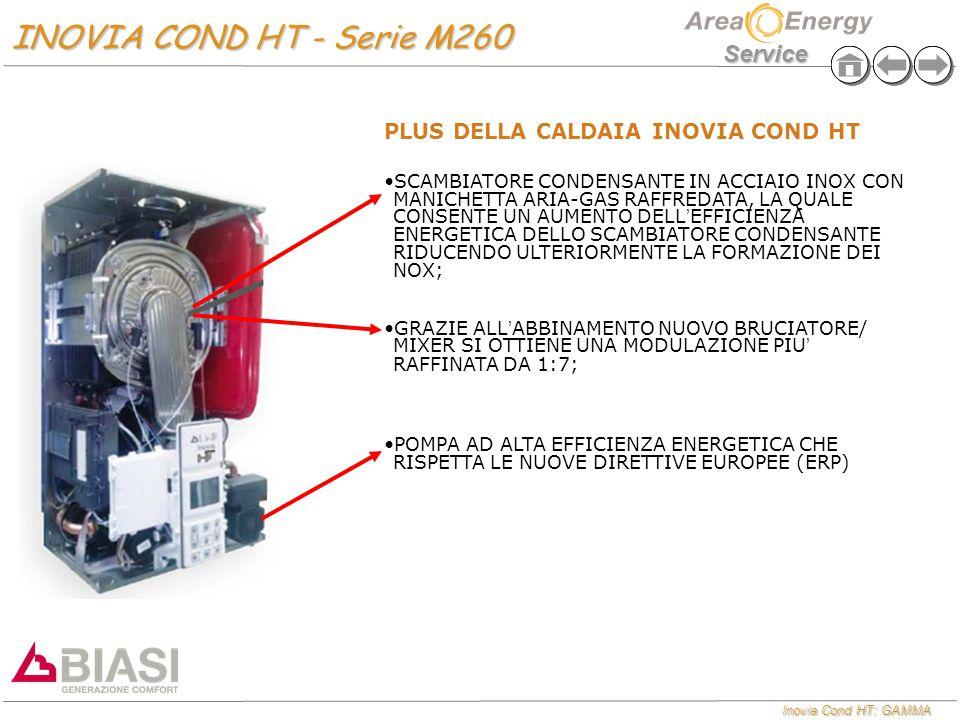 Inovia Cond HT: GAMMA Service INOVIA COND HT - Serie M260 INOVIA COND HT - Serie M260 PLUS DELLA CALDAIA INOVIA COND HT SCAMBIATORE CONDENSANTE IN ACC