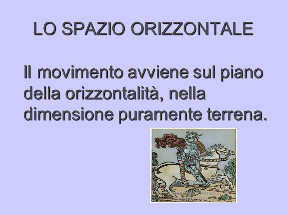 LO SPAZIO ORIZZONTALE Il movimento avviene sul piano della orizzontalità, nella dimensione puramente terrena.