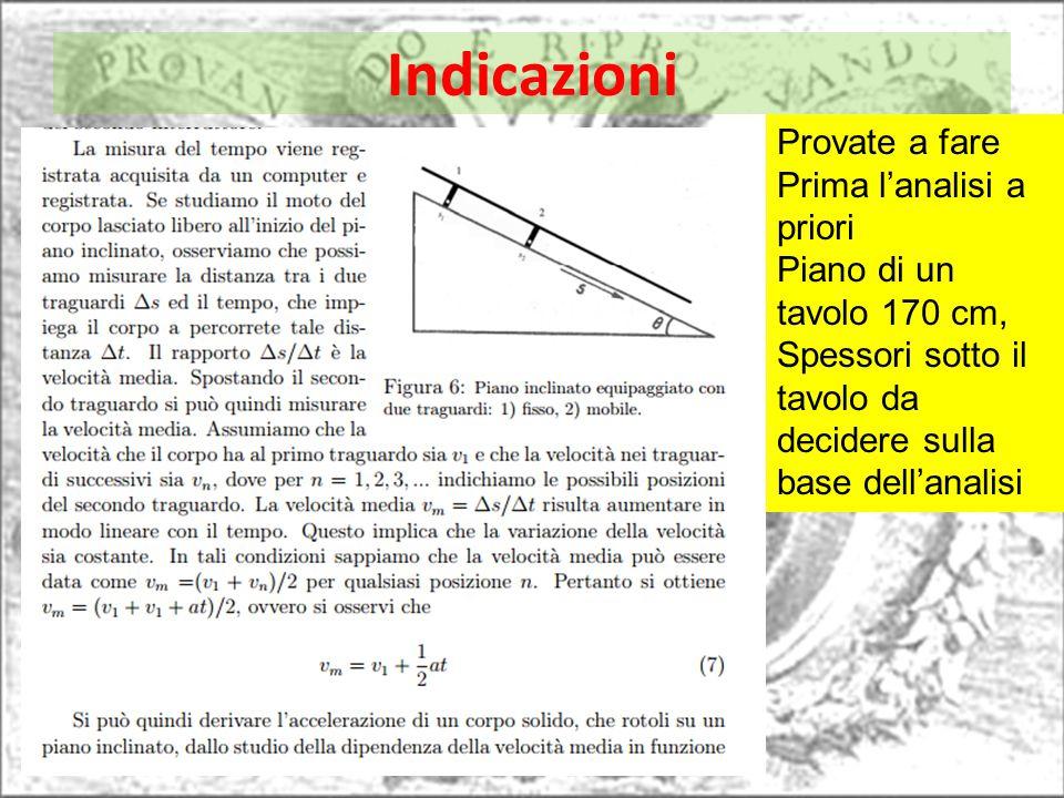 Indicazioni Provate a fare Prima l'analisi a priori Piano di un tavolo 170 cm, Spessori sotto il tavolo da decidere sulla base dell'analisi