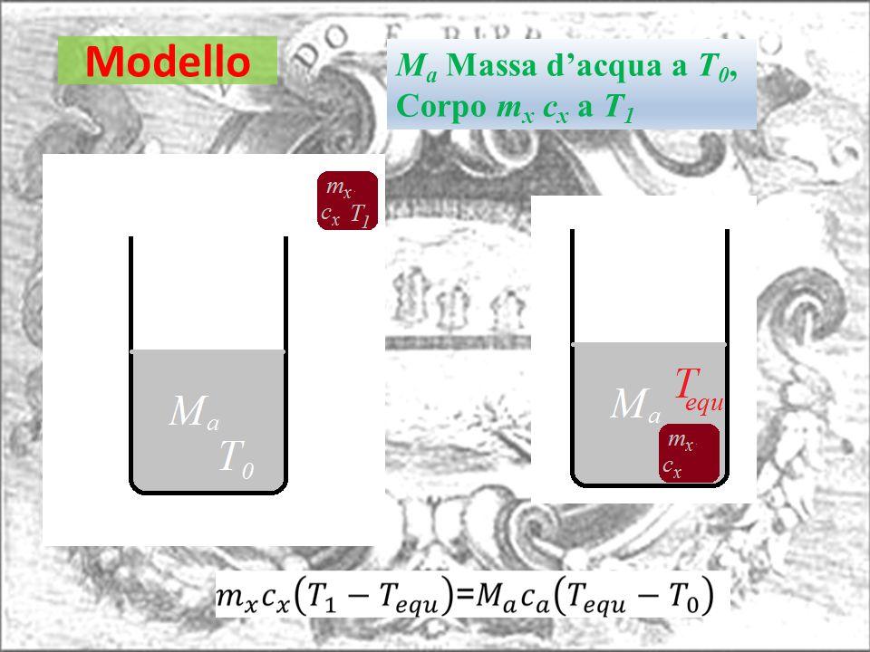Modello M a Massa d'acqua a T 0, Corpo m x c x a T 1