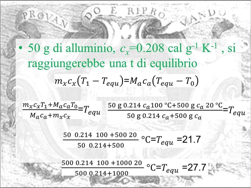 50 g di alluminio, c x =0.208 cal g -1 K -1, si raggiungerebbe una t di equilibrio