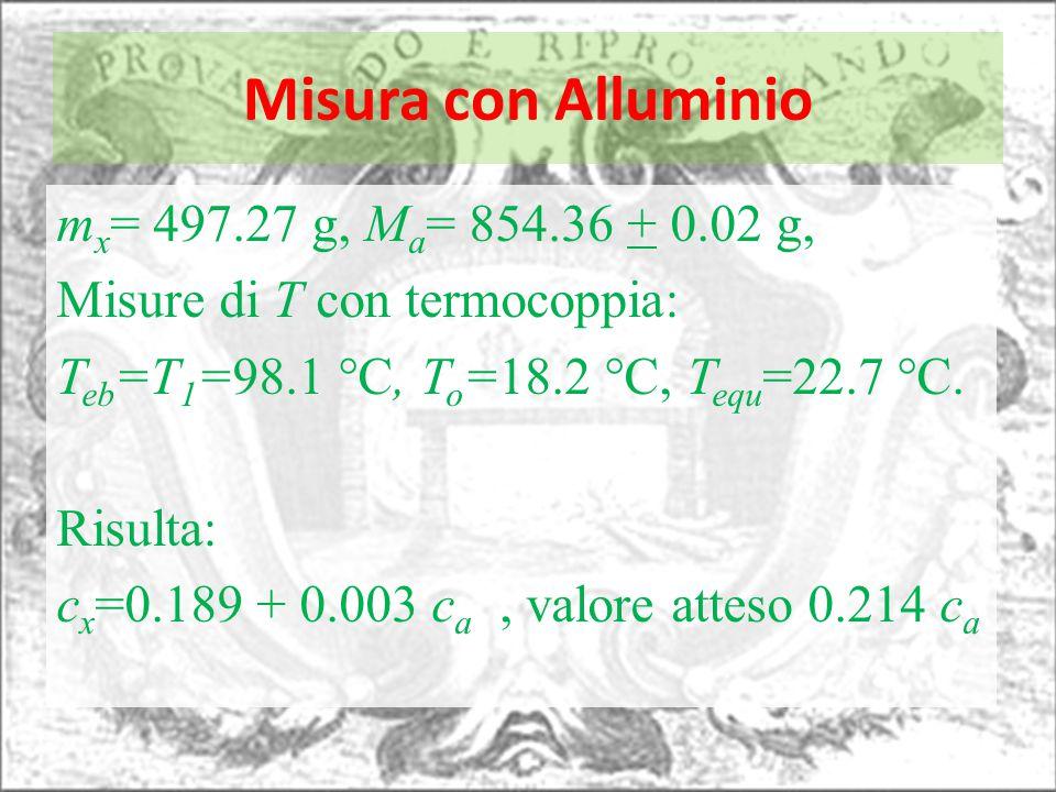 Misura con Alluminio m x = 497.27 g, M a = 854.36 + 0.02 g, Misure di T con termocoppia: T eb =T 1 =98.1 °C, T o =18.2 °C, T equ =22.7 °C. Risulta: c