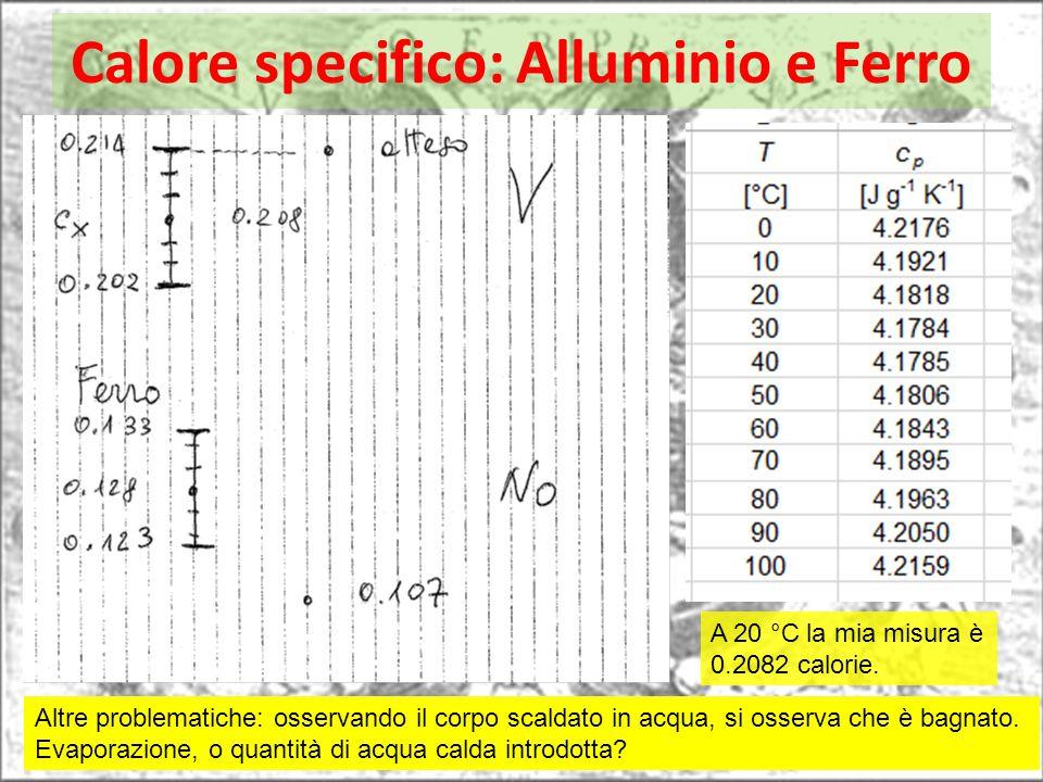 Calore specifico: Alluminio e Ferro Altre problematiche: osservando il corpo scaldato in acqua, si osserva che è bagnato. Evaporazione, o quantità di