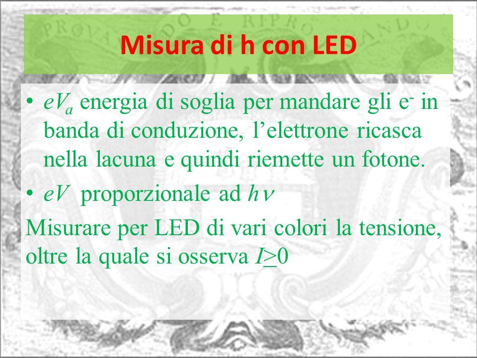 Misura di h con LED eV a energia di soglia per mandare gli e - in banda di conduzione, l'elettrone ricasca nella lacuna e quindi riemette un fotone. e