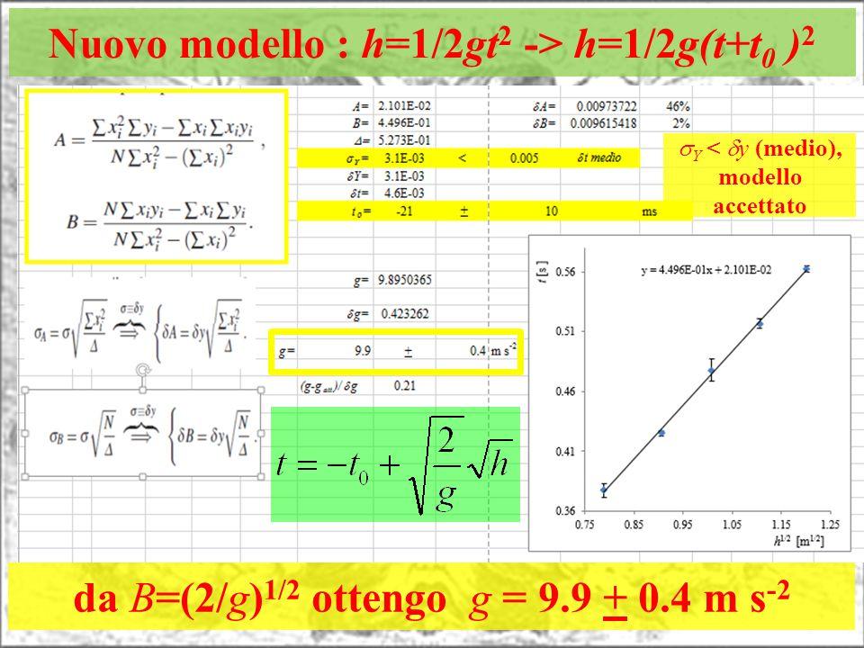 Nuovo modello : h=1/2gt 2 -> h=1/2g(t+t 0 ) 2 da B=(2/g) 1/2 ottengo g = 9.9 + 0.4 m s -2  Y <  y (medio), modello accettato
