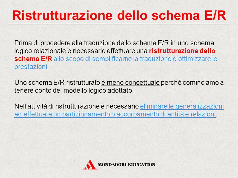 Ristrutturazione dello schema E/R Prima di procedere alla traduzione dello schema E/R in uno schema logico relazionale è necessario effettuare una ristrutturazione dello schema E/R allo scopo di semplificarne la traduzione e ottimizzare le prestazioni.
