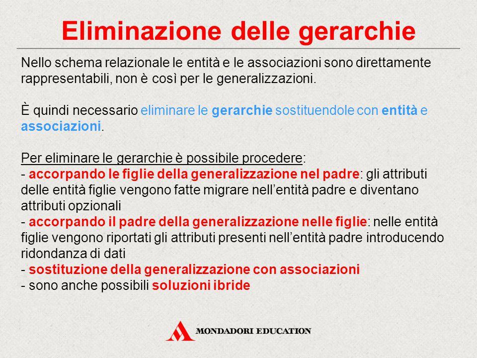 Eliminazione delle gerarchie Nello schema relazionale le entità e le associazioni sono direttamente rappresentabili, non è così per le generalizzazioni.