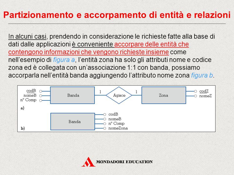 Partizionamento e accorpamento di entità e relazioni In alcuni casi, prendendo in considerazione le richieste fatte alla base di dati dalle applicazio