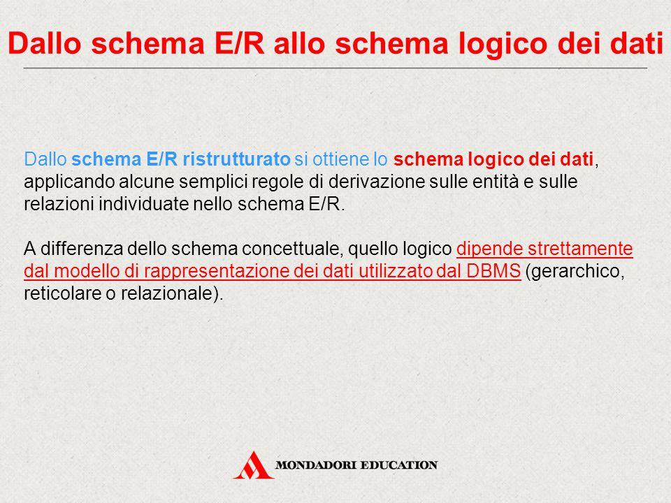 Dallo schema E/R allo schema logico dei dati Dallo schema E/R ristrutturato si ottiene lo schema logico dei dati, applicando alcune semplici regole di derivazione sulle entità e sulle relazioni individuate nello schema E/R.
